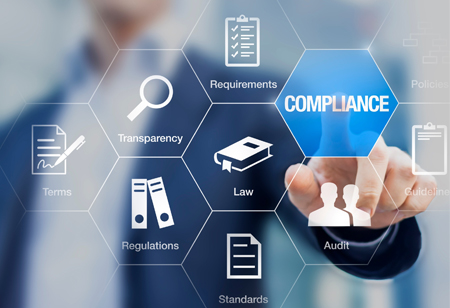 What is Banking Compliance?