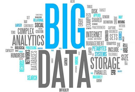 How Big Data Contributes to Customer Experience in Banking?