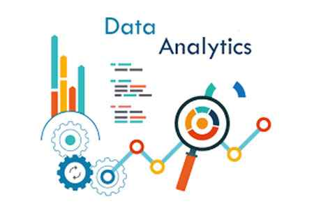 Sustainability in Banking Sector through Data Analytics